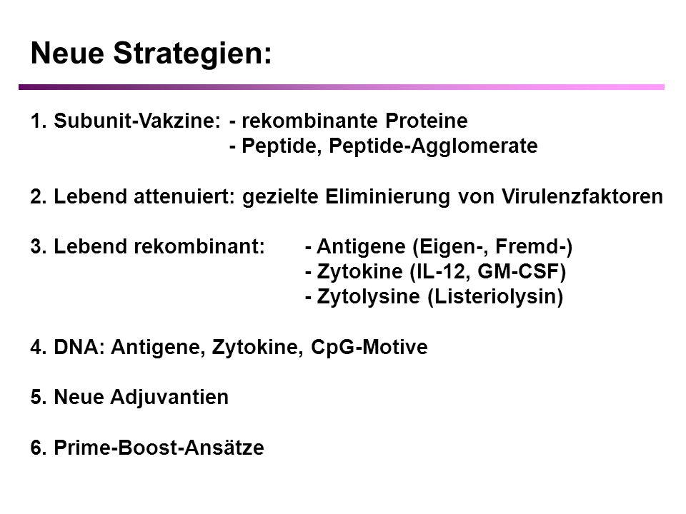 Neue Strategien: 1.Subunit-Vakzine: - rekombinante Proteine - Peptide, Peptide-Agglomerate 2.