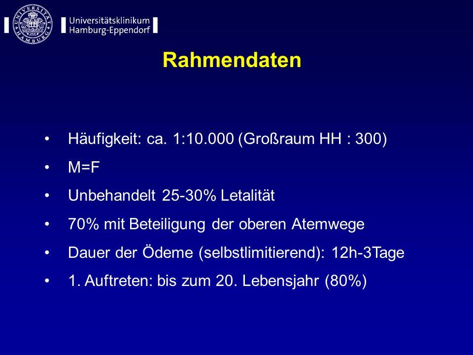 Rahmendaten Häufigkeit: ca. 1:10.000 (Großraum HH : 300) M=F Unbehandelt 25-30% Letalität 70% mit Beteiligung der oberen Atemwege Dauer der Ödeme (sel