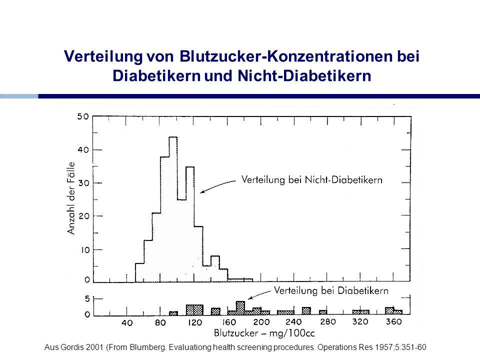 Verteilung von Blutzucker-Konzentrationen bei Diabetikern und Nicht-Diabetikern Aus Gordis 2001 (From Blumberg. Evaluationg health screening procedure