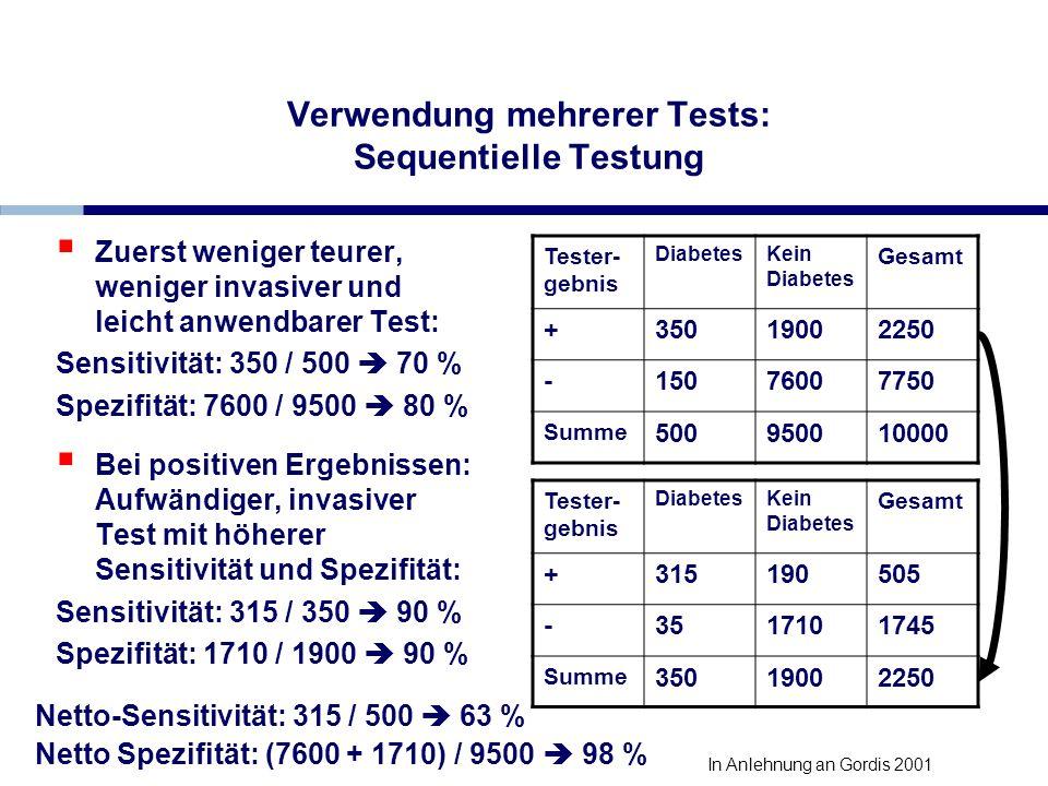 Verwendung mehrerer Tests: Sequentielle Testung Zuerst weniger teurer, weniger invasiver und leicht anwendbarer Test: Sensitivität: 350 / 500 70 % Spe