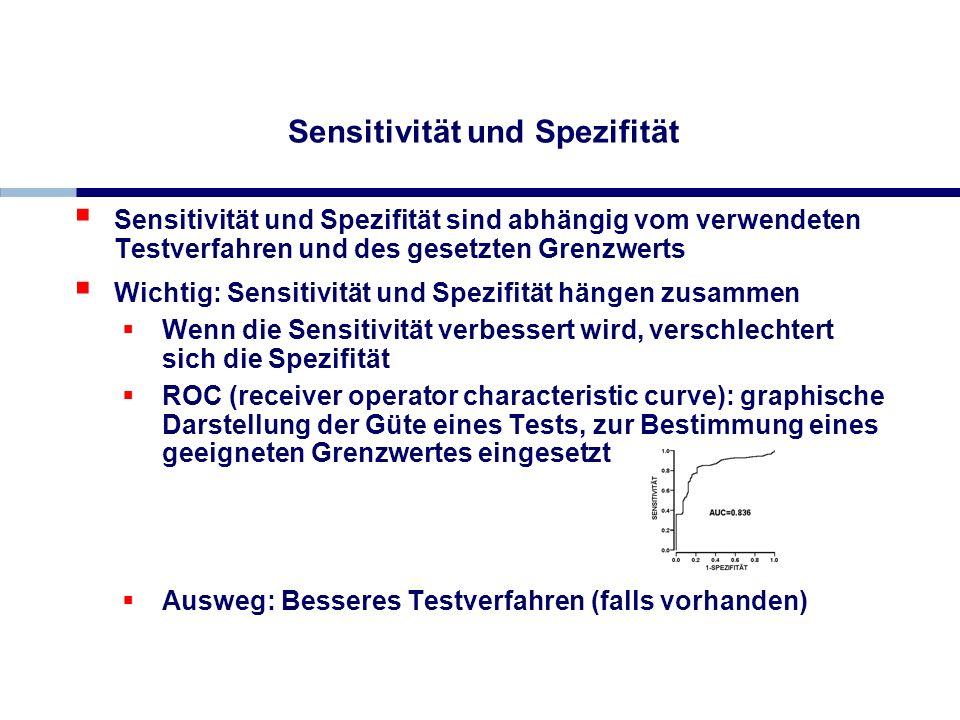 Sensitivität und Spezifität Sensitivität und Spezifität sind abhängig vom verwendeten Testverfahren und des gesetzten Grenzwerts Wichtig: Sensitivität