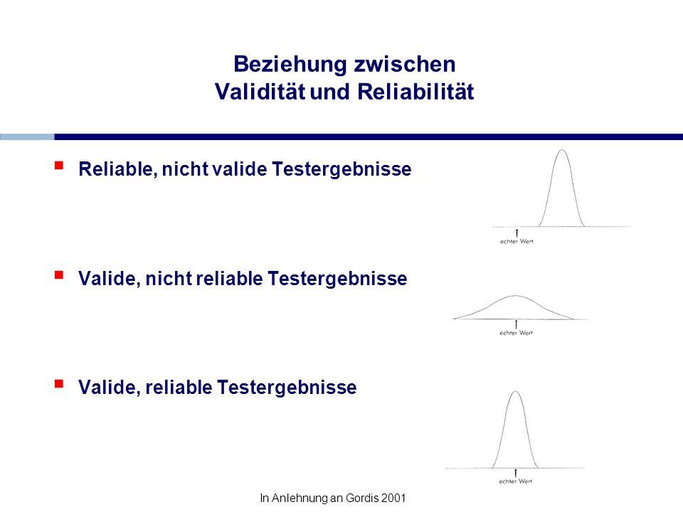 Beziehung zwischen Validität und Reliabilität Reliable, nicht valide Testergebnisse Valide, nicht reliable Testergebnisse Valide, reliable Testergebni