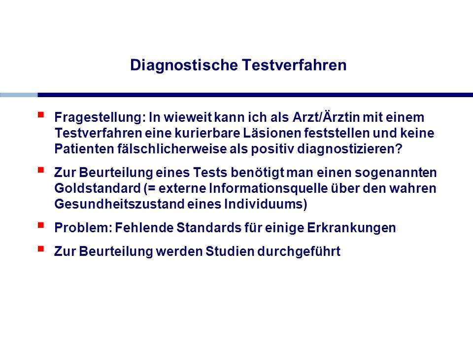 Diagnostische Testverfahren Fragestellung: In wieweit kann ich als Arzt/Ärztin mit einem Testverfahren eine kurierbare Läsionen feststellen und keine