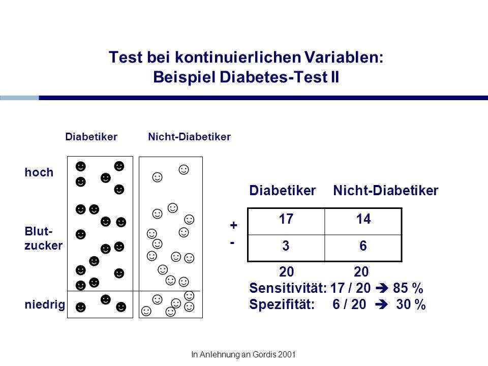 Test bei kontinuierlichen Variablen: Beispiel Diabetes-Test II Diabetiker Nicht-Diabetiker Diabetiker Nicht-Diabetiker 20 20 Sensitivität: 17 / 20 85