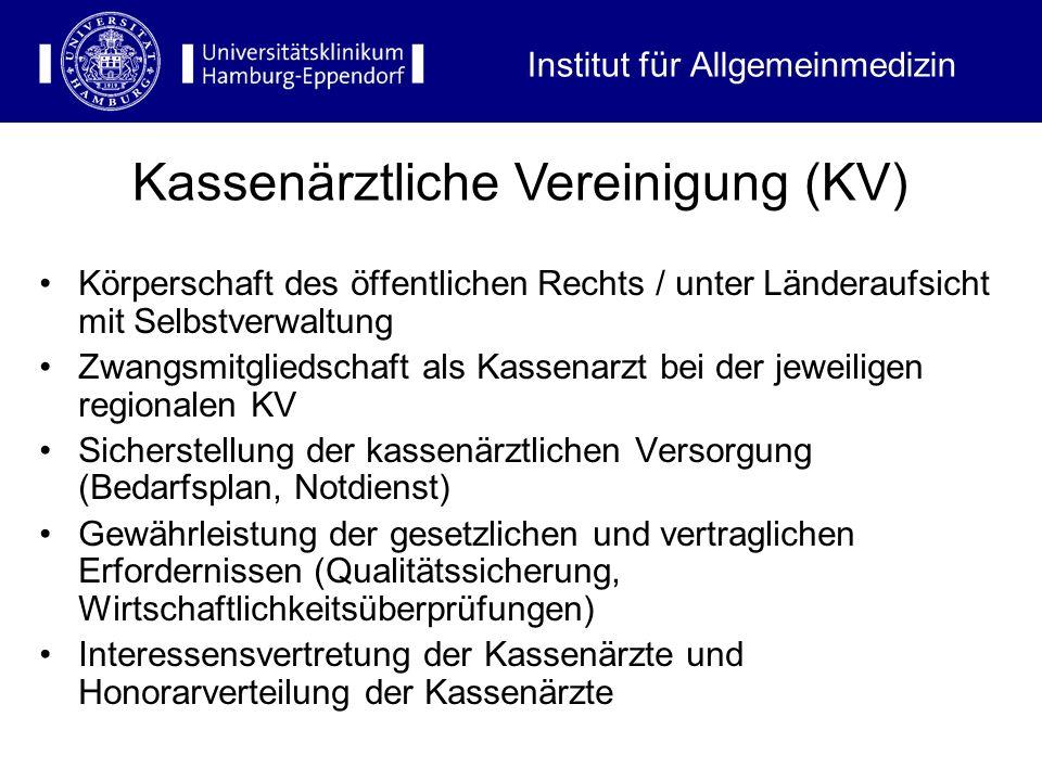 Körperschaft des öffentlichen Rechts / unter Länderaufsicht mit Selbstverwaltung Zwangsmitgliedschaft als Kassenarzt bei der jeweiligen regionalen KV