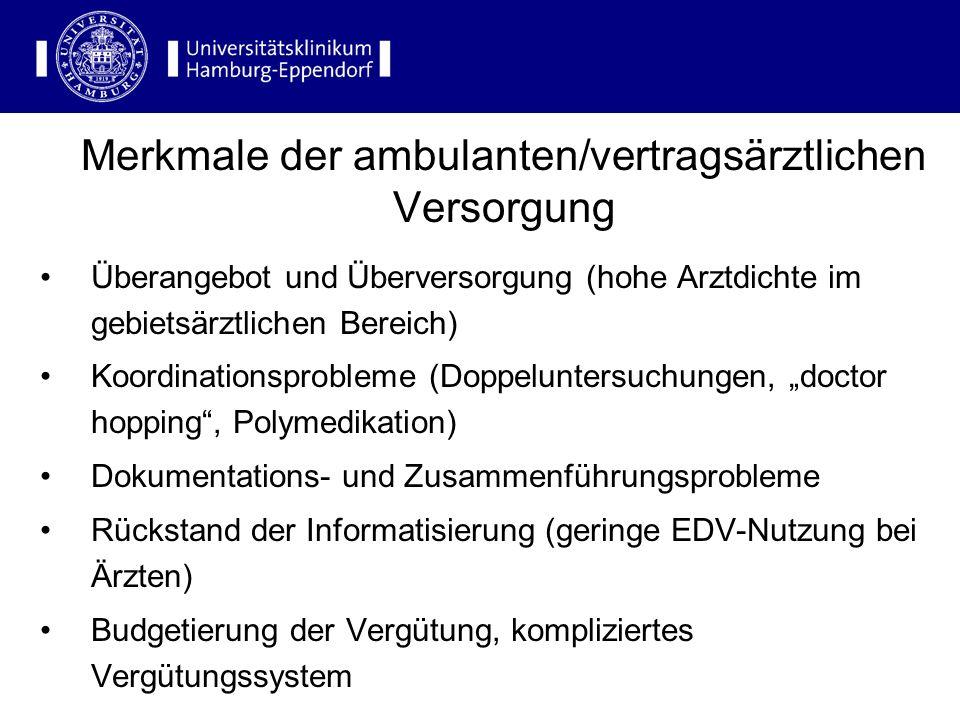 Merkmale der ambulanten/vertragsärztlichen Versorgung Überangebot und Überversorgung (hohe Arztdichte im gebietsärztlichen Bereich) Koordinationsprobl