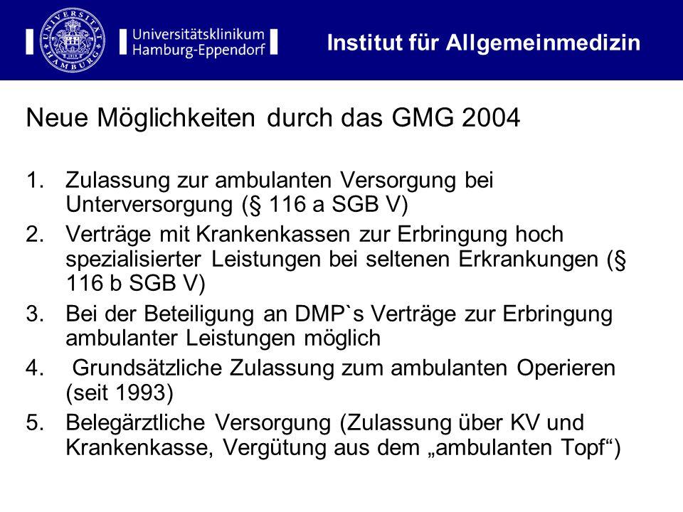 Institut für Allgemeinmedizin Neue Möglichkeiten durch das GMG 2004 1.Zulassung zur ambulanten Versorgung bei Unterversorgung (§ 116 a SGB V) 2.Verträ