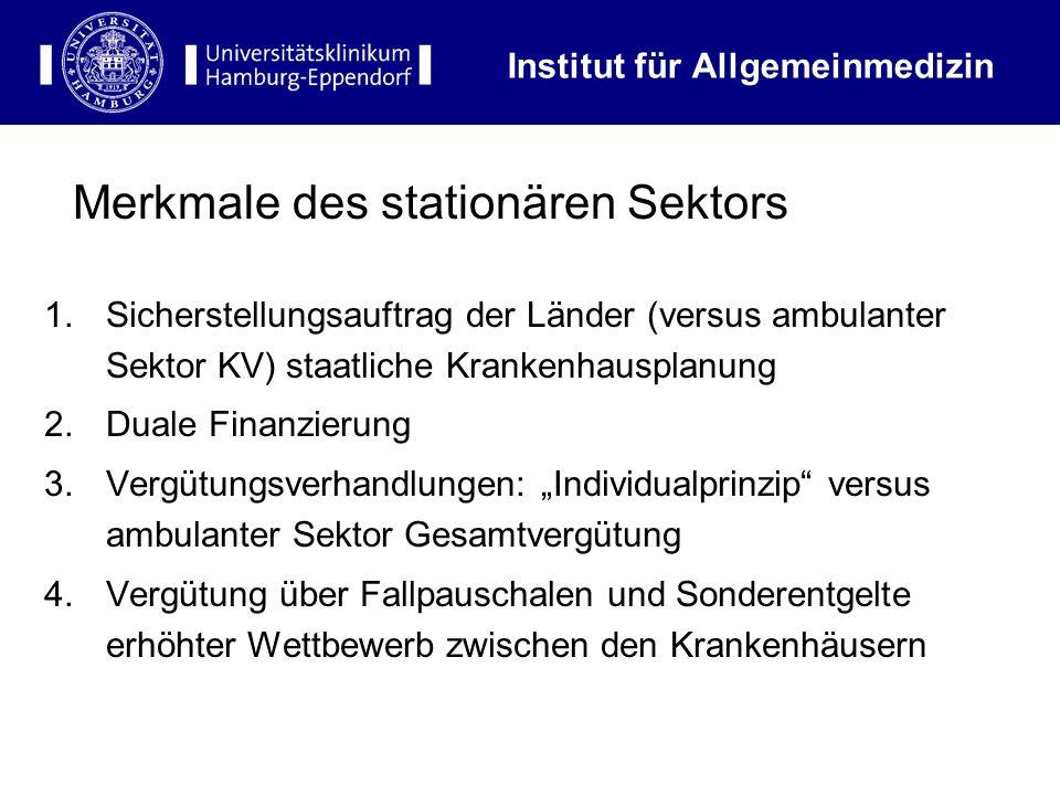 Institut für Allgemeinmedizin 1.Sicherstellungsauftrag der Länder (versus ambulanter Sektor KV) staatliche Krankenhausplanung 2.Duale Finanzierung 3.V