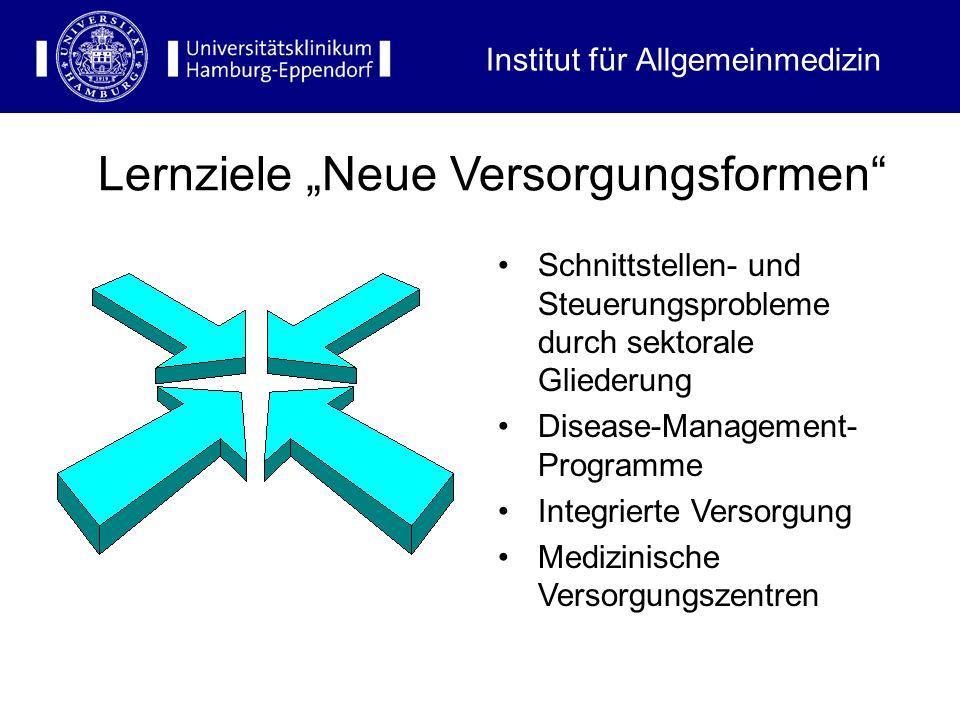Lernziele Neue Versorgungsformen Schnittstellen- und Steuerungsprobleme durch sektorale Gliederung Disease-Management- Programme Integrierte Versorgun