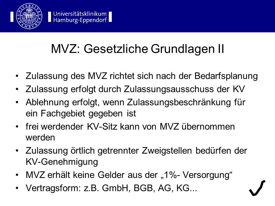Gesetzliche Grundlagen II Zulassung des MVZ richtet sich nach der Bedarfsplanung Zulassung erfolgt durch Zulassungsausschuss der KV Ablehnung erfolgt,