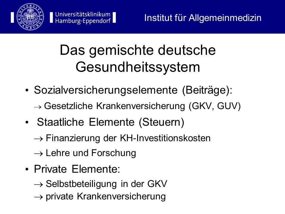 Sozialversicherungselemente (Beiträge): Gesetzliche Krankenversicherung (GKV, GUV) Staatliche Elemente (Steuern) Finanzierung der KH-Investitionskoste