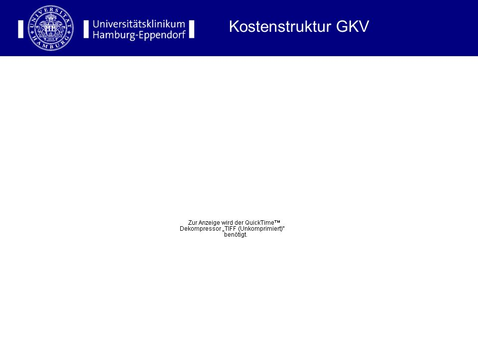 Kostenstruktur GKV