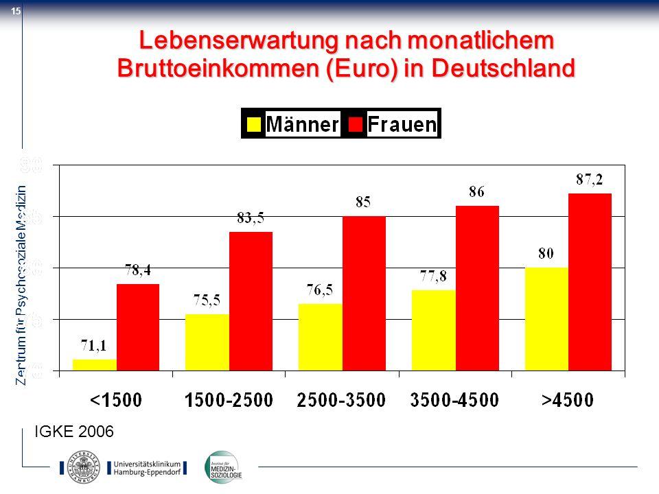 Zentrum für Psychosoziale Medizin 15 Lebenserwartung nach monatlichem Bruttoeinkommen (Euro) in Deutschland IGKE 2006