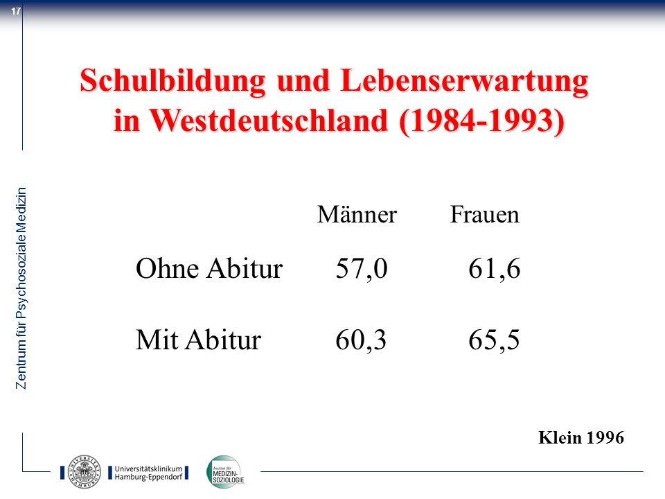 Zentrum für Psychosoziale Medizin 17 Schulbildung und Lebenserwartung in Westdeutschland (1984-1993) Ohne Abitur57,061,6 Mit Abitur60,365,5 MännerFrau