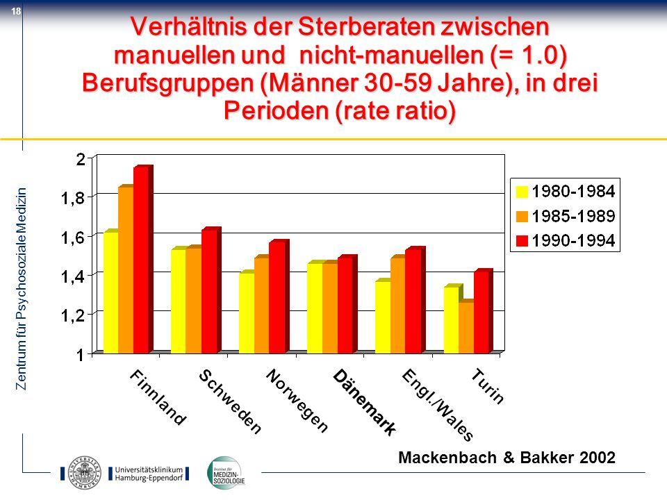 Zentrum für Psychosoziale Medizin 18 Verhältnis der Sterberaten zwischen manuellen und nicht-manuellen (= 1.0) Berufsgruppen (Männer 30-59 Jahre), in