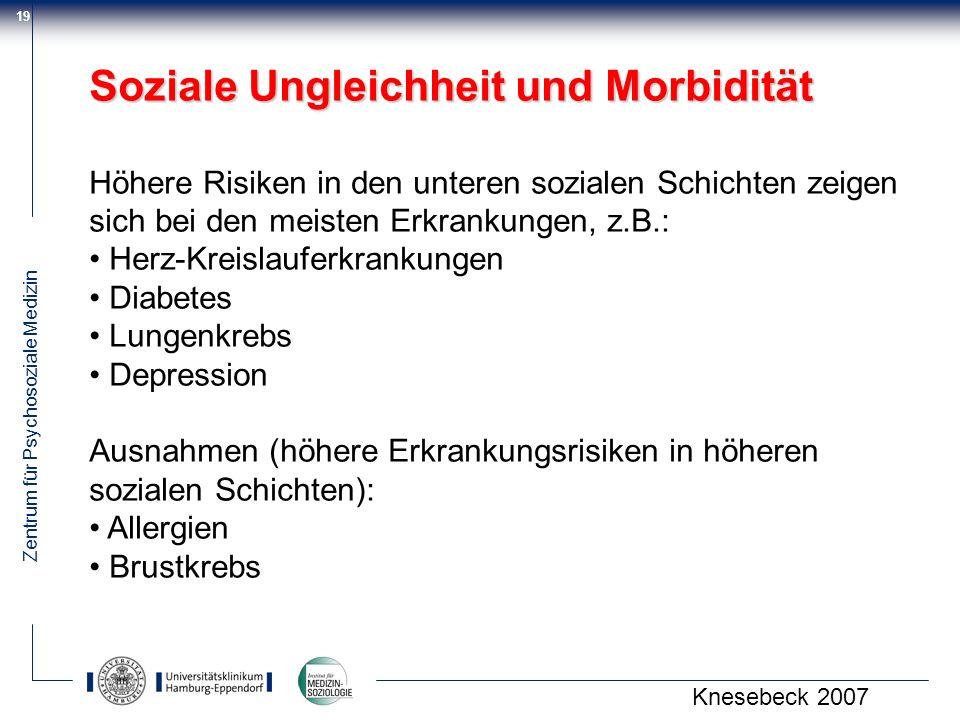 Zentrum für Psychosoziale Medizin 19 Soziale Ungleichheit und Morbidität Höhere Risiken in den unteren sozialen Schichten zeigen sich bei den meisten