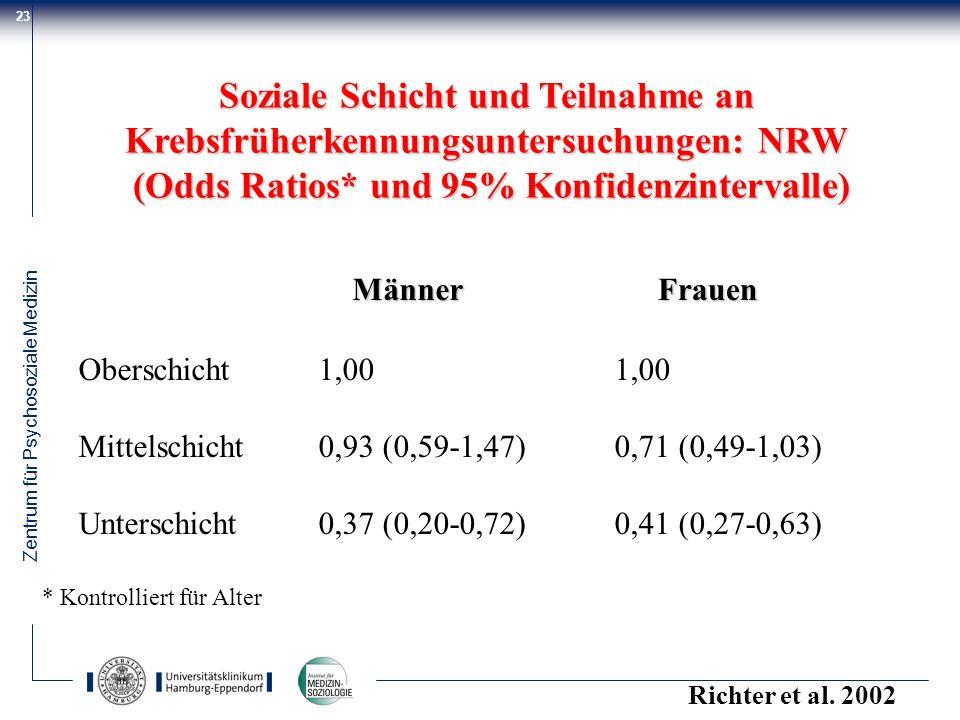 Zentrum für Psychosoziale Medizin 23 Soziale Schicht und Teilnahme an Krebsfrüherkennungsuntersuchungen: NRW (Odds Ratios* und 95% Konfidenzintervalle