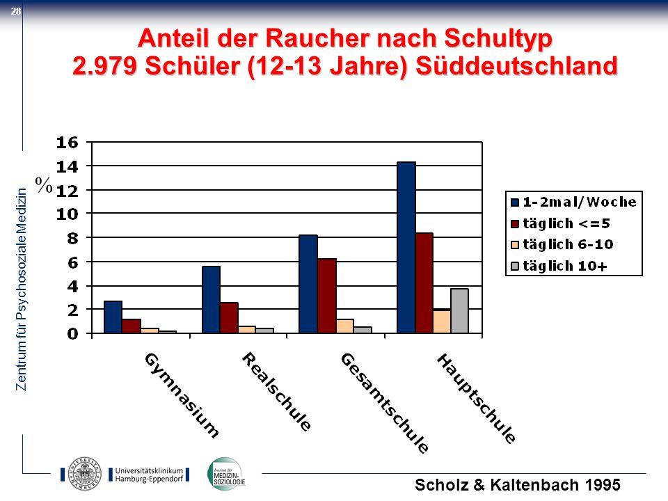Zentrum für Psychosoziale Medizin 28 Anteil der Raucher nach Schultyp 2.979 Schüler (12-13 Jahre) Süddeutschland % Scholz & Kaltenbach 1995