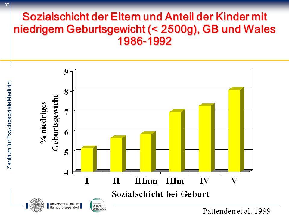 Zentrum für Psychosoziale Medizin 37 Sozialschicht der Eltern und Anteil der Kinder mit niedrigem Geburtsgewicht (< 2500g), GB und Wales 1986-1992 Pat