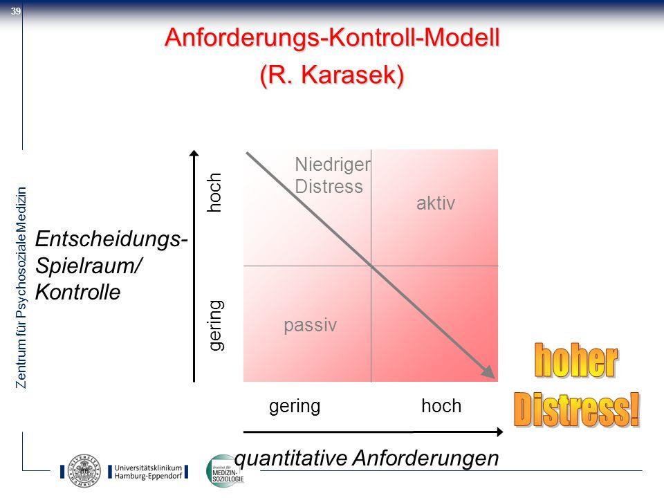 Zentrum für Psychosoziale Medizin 39 Anforderungs-Kontroll-Modell (R. Karasek) gering hoch quantitative Anforderungen Entscheidungs- Spielraum/ Kontro