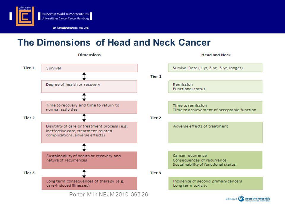Ein Kompetenznetzwerk des UKE The Dimensions of Head and Neck Cancer Porter, M in NEJM 2010 363 26