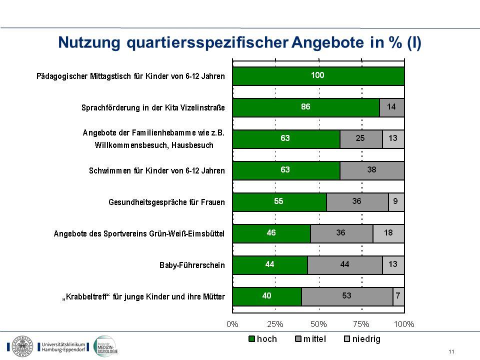 11 Nutzung quartiersspezifischer Angebote in % (I)