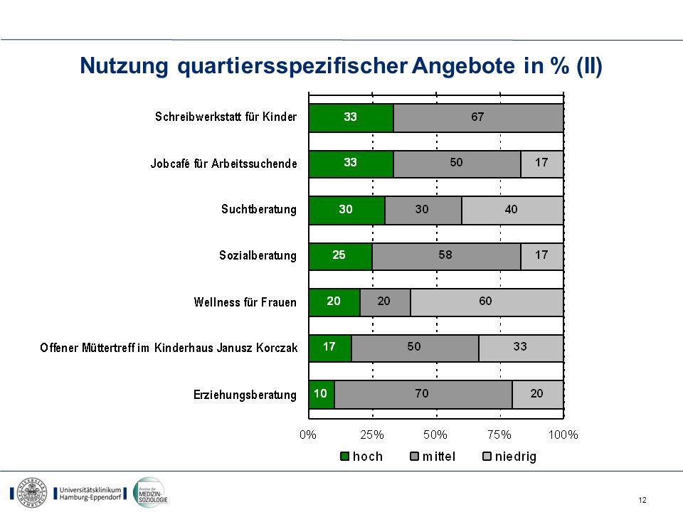 12 Nutzung quartiersspezifischer Angebote in % (II)