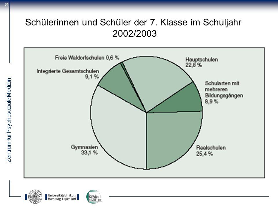 Zentrum für Psychosoziale Medizin 21 Schülerinnen und Schüler der 7. Klasse im Schuljahr 2002/2003