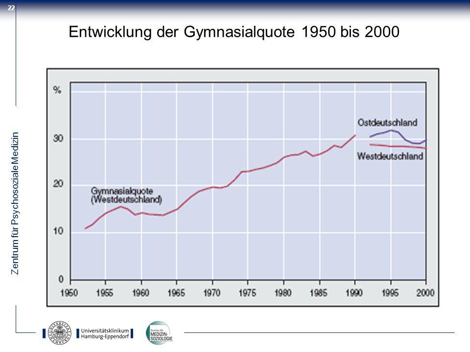 Zentrum für Psychosoziale Medizin 22 Entwicklung der Gymnasialquote 1950 bis 2000
