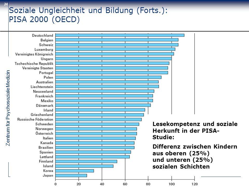 Zentrum für Psychosoziale Medizin 24 Lesekompetenz und soziale Herkunft in der PISA- Studie: Differenz zwischen Kindern aus oberen (25%) und unteren (