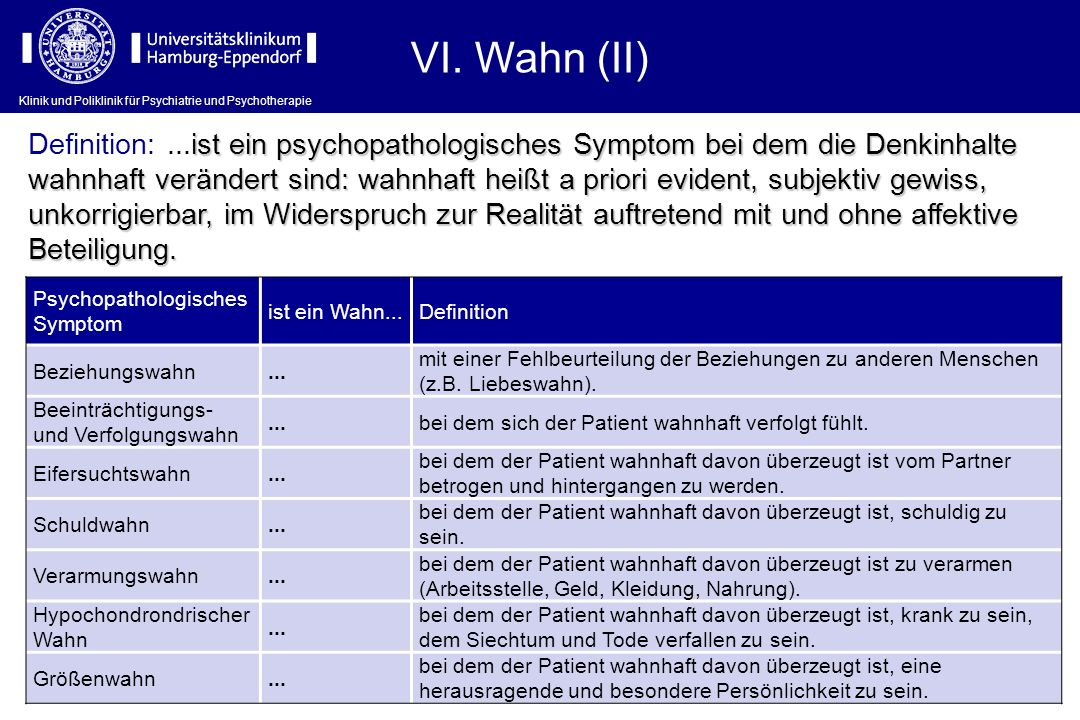 Klinik und Poliklinik für Psychiatrie und Psychotherapie VI. Wahn (II) Psychopathologisches Symptom ist ein Wahn...Definition Beziehungswahn... mit ei