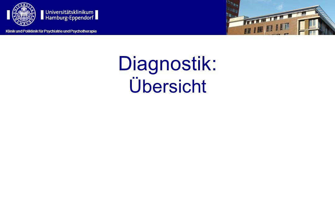 Klinik und Poliklinik für Psychiatrie und Psychotherapie Einstiegsfragen zu Bewusstseinsstörungen Verstehen Sie mich gut.