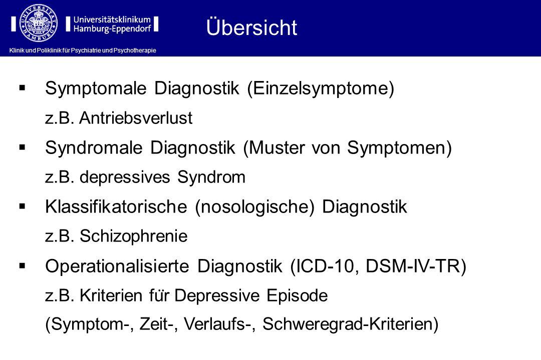 Übersicht Symptomale Diagnostik (Einzelsymptome) z.B. Antriebsverlust Syndromale Diagnostik (Muster von Symptomen) z.B. depressives Syndrom Klassifika
