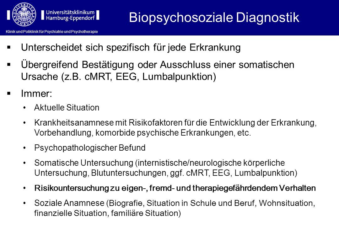 Biopsychosoziale Diagnostik Unterscheidet sich spezifisch für jede Erkrankung Übergreifend Bestätigung oder Ausschluss einer somatischen Ursache (z.B.