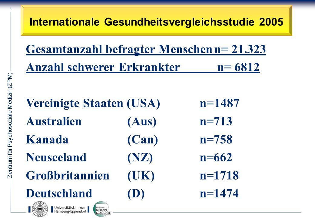 Zentrum für Psychosoziale Medizin (ZPM) 10 Gesamtanzahl befragter Menschenn= 21.323 Anzahl schwerer Erkrankter n= 6812 Vereinigte Staaten (USA)n=1487 Australien(Aus)n=713 Kanada (Can)n=758 Neuseeland(NZ)n=662 Großbritannien(UK)n=1718 Deutschland(D)n=1474 Internationale Gesundheitsvergleichsstudie 2005