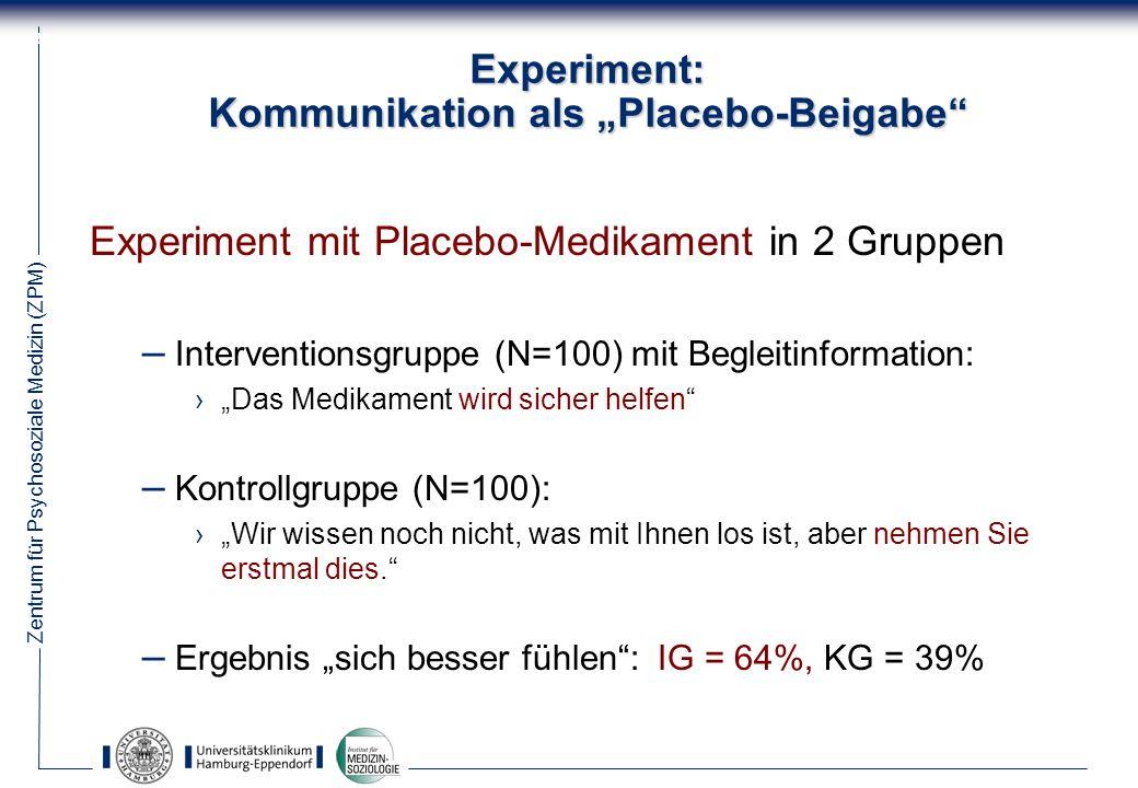 Zentrum für Psychosoziale Medizin (ZPM) 33 Experiment: Kommunikation als Placebo-Beigabe Experiment mit Placebo-Medikament in 2 Gruppen – Interventionsgruppe (N=100) mit Begleitinformation: Das Medikament wird sicher helfen – Kontrollgruppe (N=100): Wir wissen noch nicht, was mit Ihnen los ist, aber nehmen Sie erstmal dies.