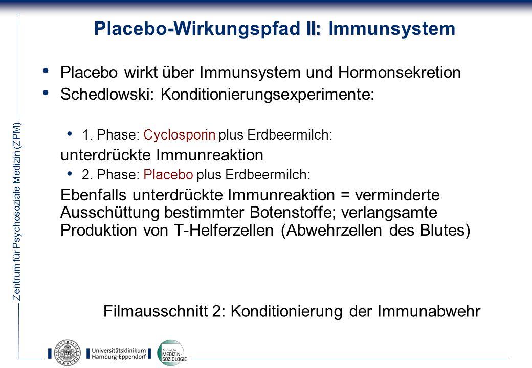 Zentrum für Psychosoziale Medizin (ZPM) 37 - II: Placebo-Wirkungspfad II: Immunsystem Placebo wirkt über Immunsystem und Hormonsekretion Schedlowski: Konditionierungsexperimente: 1.