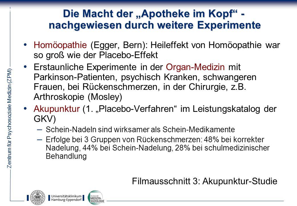 Zentrum für Psychosoziale Medizin (ZPM) 39 Die Macht der Apotheke im Kopf - nachgewiesen durch weitere Experimente Homöopathie (Egger, Bern): Heileffekt von Homöopathie war so groß wie der Placebo-Effekt Erstaunliche Experimente in der Organ-Medizin mit Parkinson-Patienten, psychisch Kranken, schwangeren Frauen, bei Rückenschmerzen, in der Chirurgie, z.B.