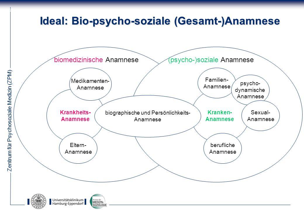 Zentrum für Psychosoziale Medizin (ZPM) 66 Ideal: Bio-psycho-soziale (Gesamt-)Anamnese Kranken- Anamnese Familien- Anamnese psycho- dynamische Anamnese Sexual- Anamnese berufliche Anamnese Krankheits- Anamnese Medikamenten- Anamnese Eltern- Anamnese biographische und Persönlichkeits- Anamnese biomedizinische Anamnese(psycho-)soziale Anamnese