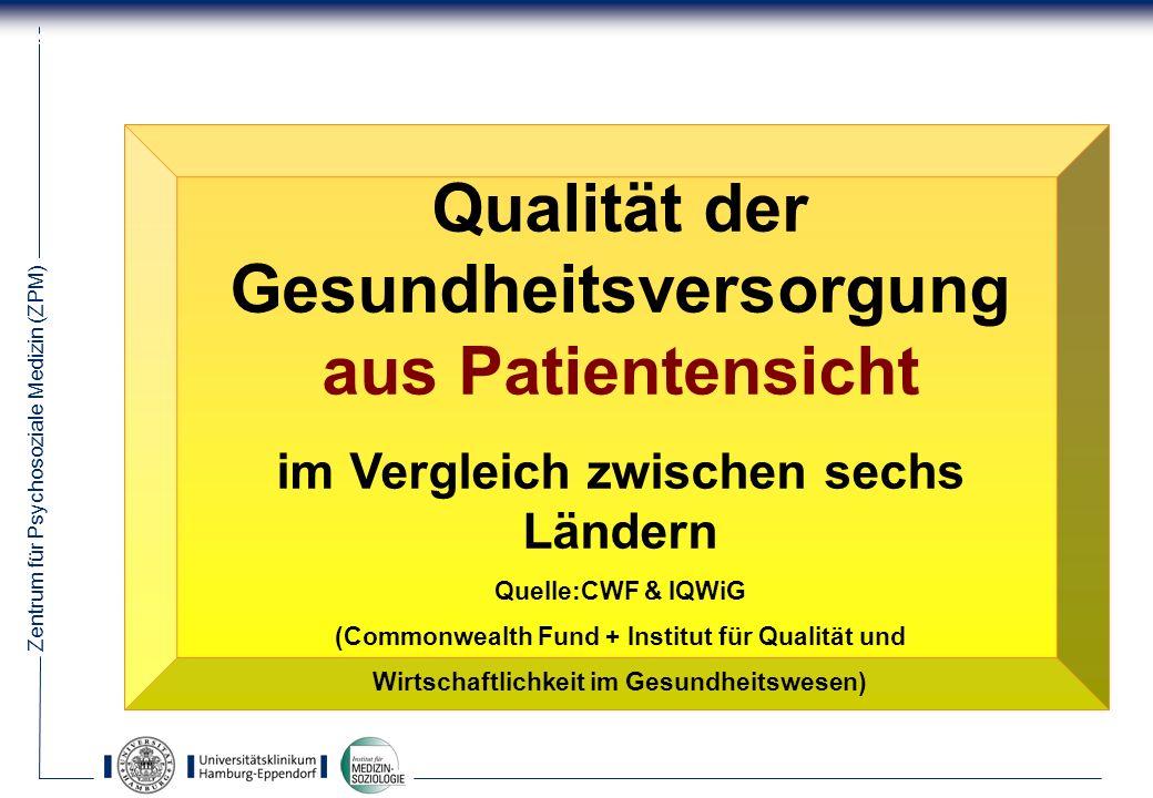 Zentrum für Psychosoziale Medizin (ZPM) 9 Qualität der Gesundheitsversorgung aus Patientensicht im Vergleich zwischen sechs Ländern Quelle:CWF & IQWiG (Commonwealth Fund + Institut für Qualität und Wirtschaftlichkeit im Gesundheitswesen)