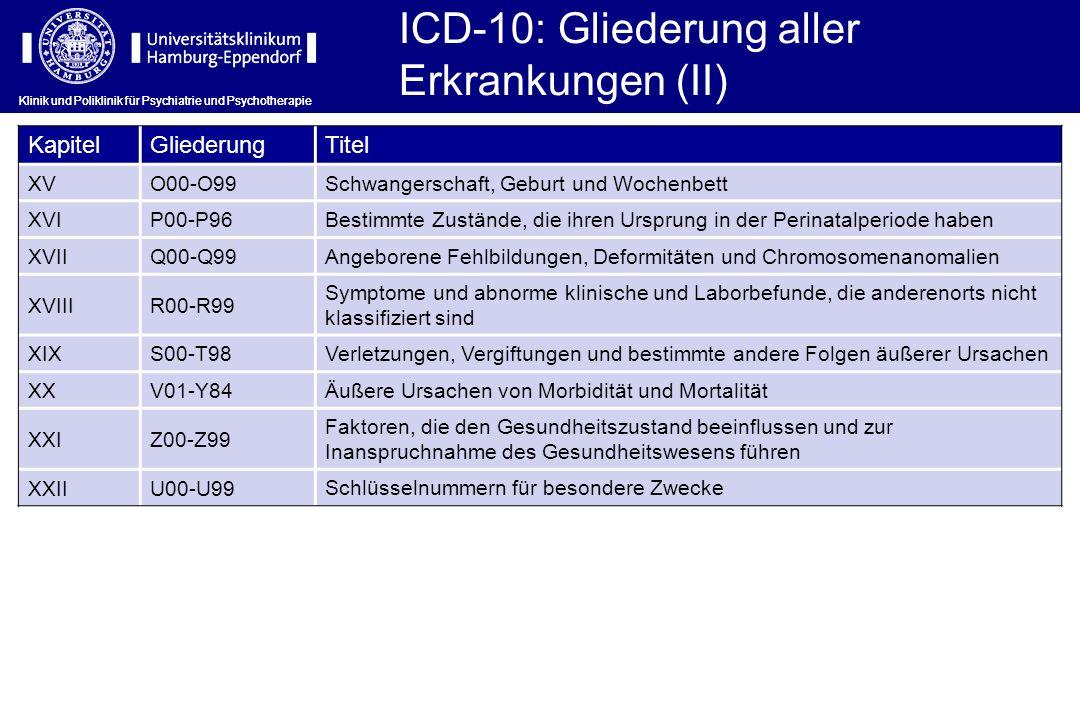 Klinik und Poliklinik für Psychiatrie und Psychotherapie ICD-10: Gliederung aller Erkrankungen (II) Klinik und Poliklinik für Psychiatrie und Psychoth