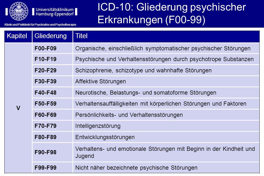 Klinik und Poliklinik für Psychiatrie und Psychotherapie ICD-10: Gliederung psychischer Erkrankungen (F00-99) Klinik und Poliklinik für Psychiatrie un