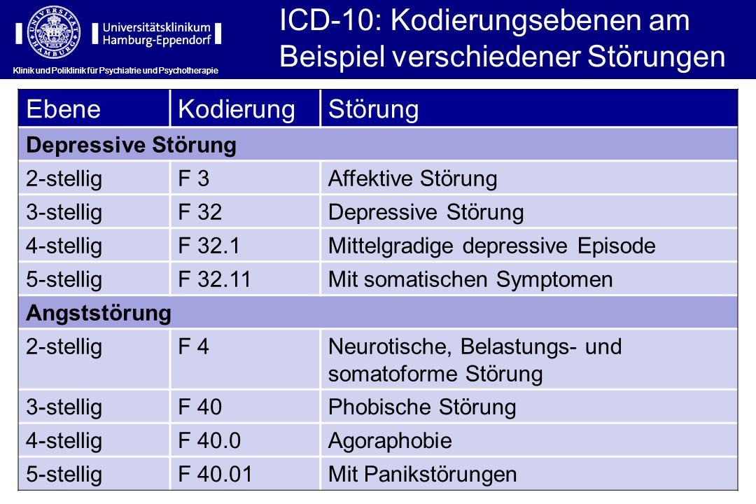 Klinik und Poliklinik für Psychiatrie und Psychotherapie ICD-10: Kodierungsebenen am Beispiel verschiedener Störungen Klinik und Poliklinik für Psychi