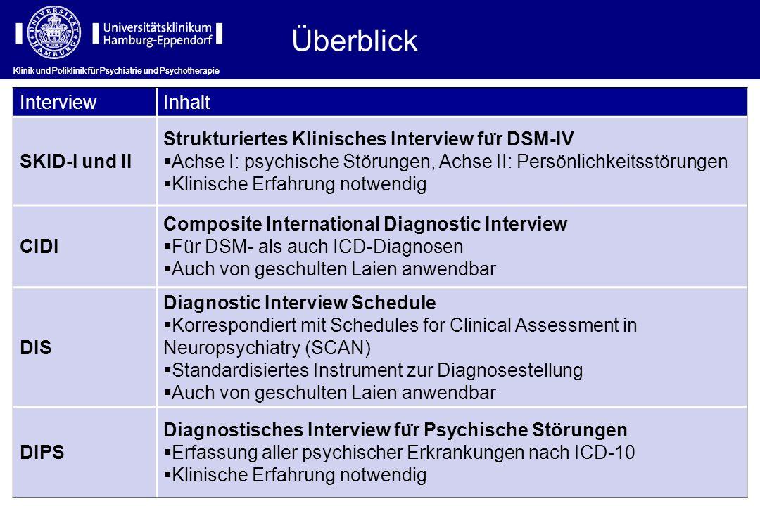 Überblick Klinik und Poliklinik für Psychiatrie und Psychotherapie InterviewInhalt SKID-I und II Strukturiertes Klinisches Interview fu ̈ r DSM-IV Ach