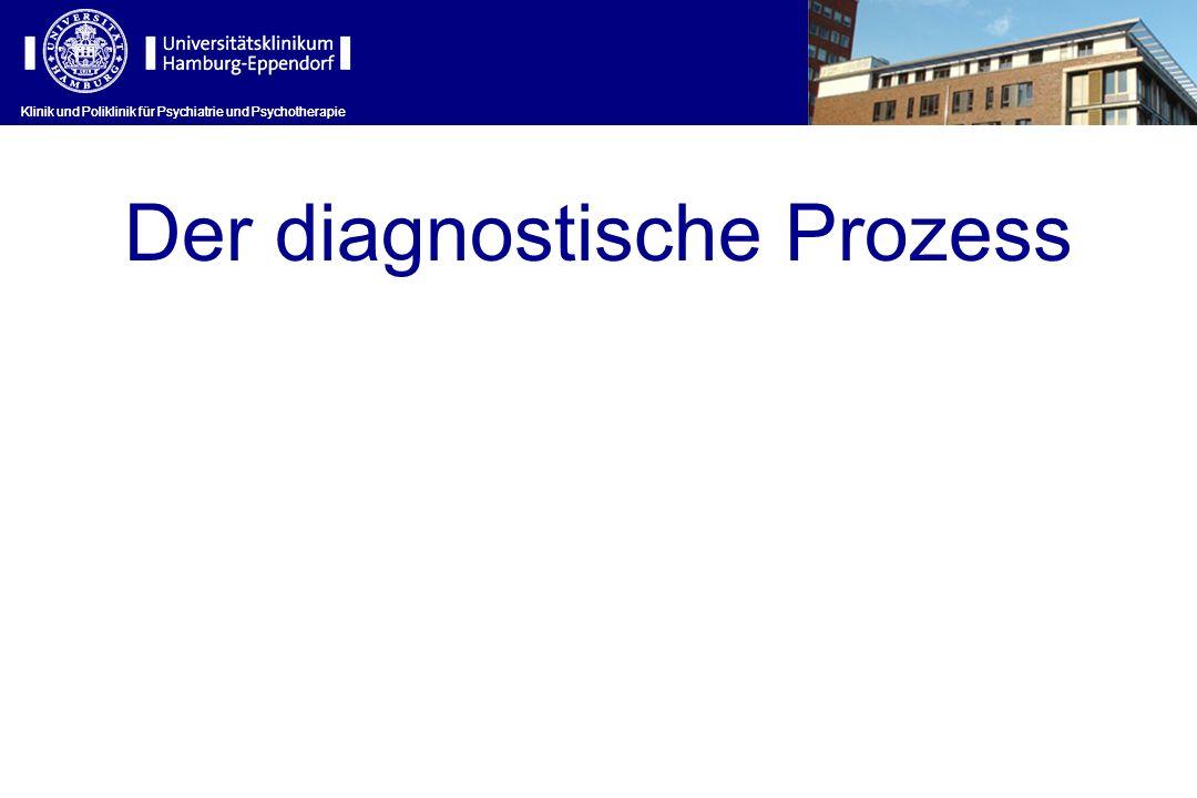 Klinik und Poliklinik für Psychiatrie und Psychotherapie Der diagnostische Prozess Klinik und Poliklinik für Psychiatrie und Psychotherapie