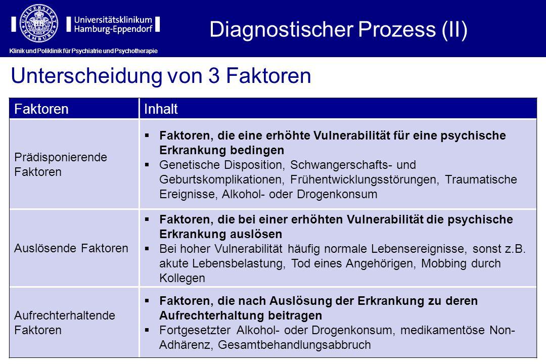 Klinik und Poliklinik für Psychiatrie und Psychotherapie Diagnostischer Prozess (II) Klinik und Poliklinik für Psychiatrie und Psychotherapie Untersch