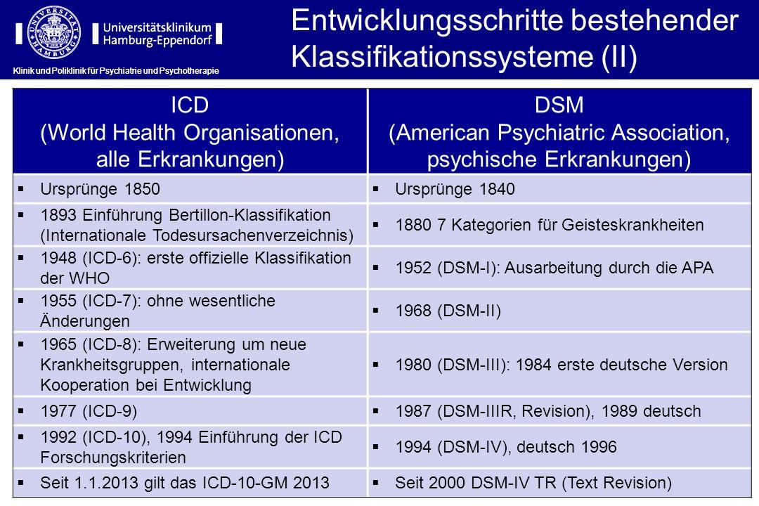Klinik und Poliklinik für Psychiatrie und Psychotherapie Entwicklungsschritte bestehender Klassifikationssysteme (II) Klinik und Poliklinik für Psychi