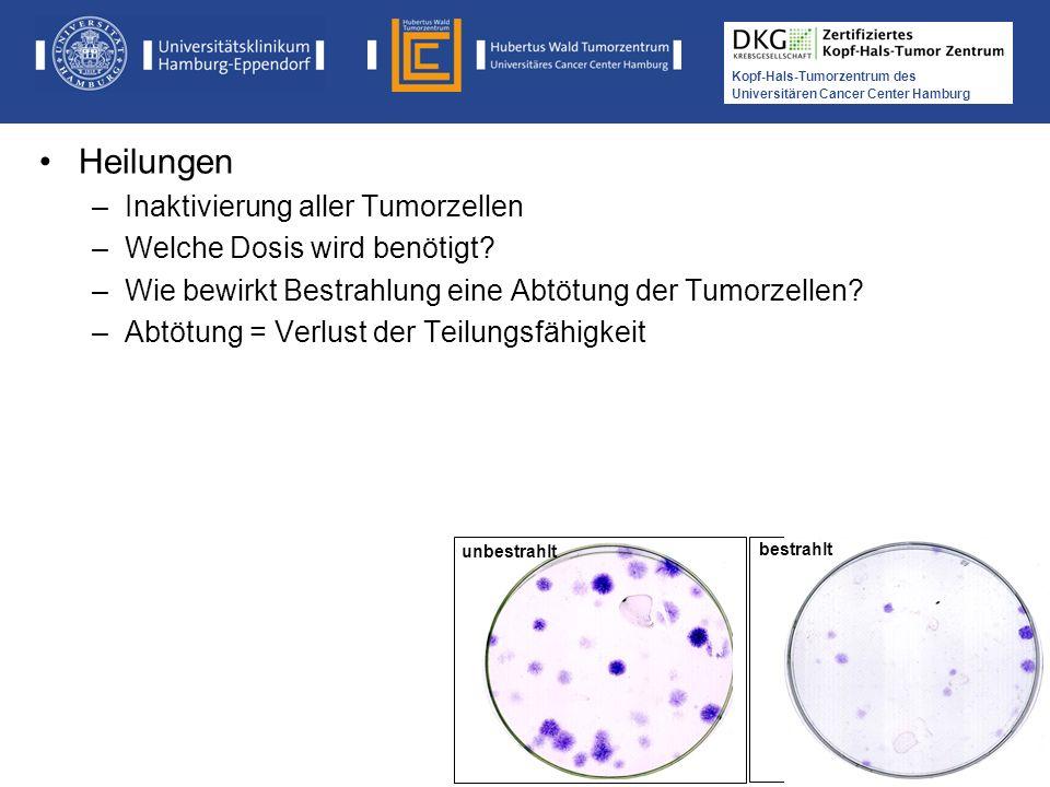 Medikamentöse Tumortherapie der Kopf-, Hals-Tumoren Kopf-Hals-Tumorzentrum des Universitären Cancer Center Hamburg Heilungen –Inaktivierung aller Tumo