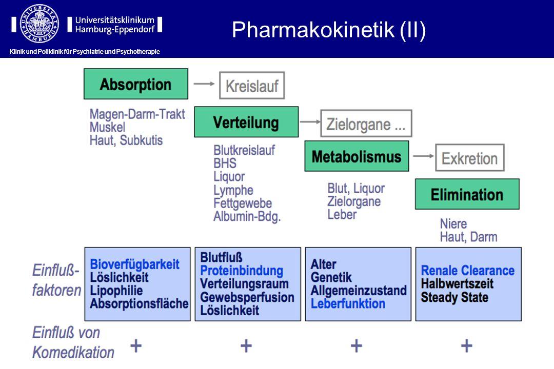 Klinik und Poliklinik für Psychiatrie und Psychotherapie Pharmakokinetik (II) Klinik und Poliklinik für Psychiatrie und Psychotherapie