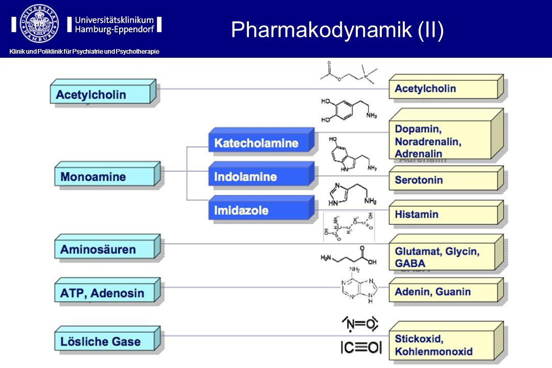 Pharmakodynamik (II)